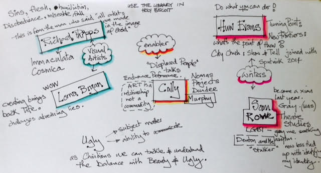 Some notes relating to the presentations